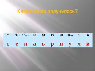 Какое слово получилось? 7 36 15кв.см 43 63 15 28 16см 1 6 с е н а ь р п у л и
