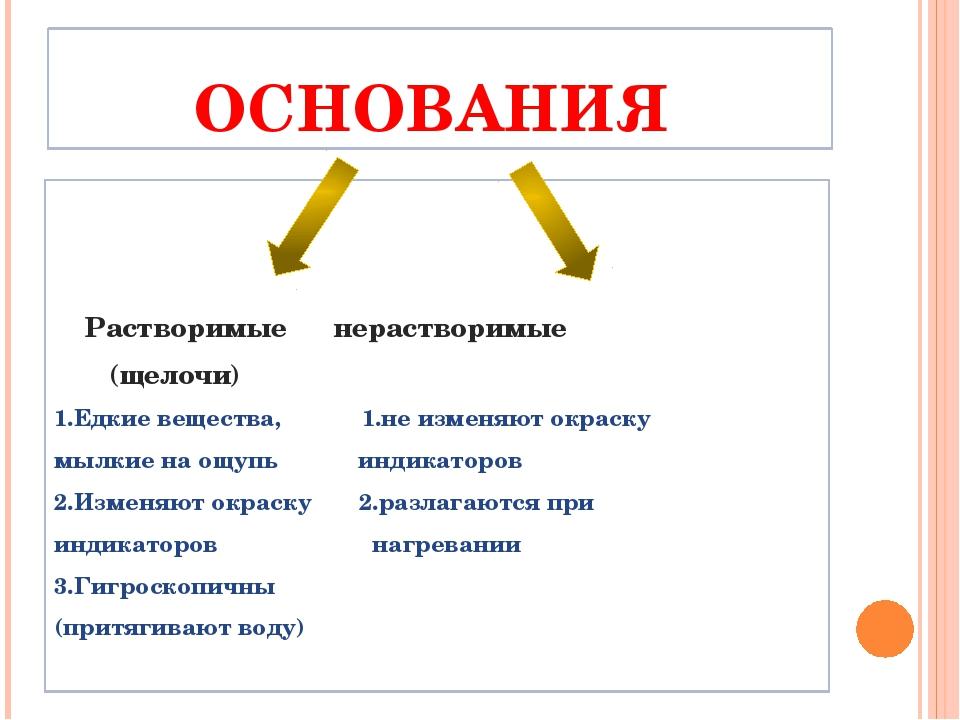 ОСНОВАНИЯ Растворимые нерастворимые (щелочи) 1.Едкие вещества, 1.не изменяют...