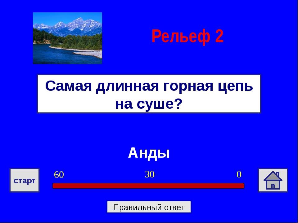 вдп. Анхель Самый высокий водопад в мире? Внутренние воды 2 0 30 60 старт Пр...