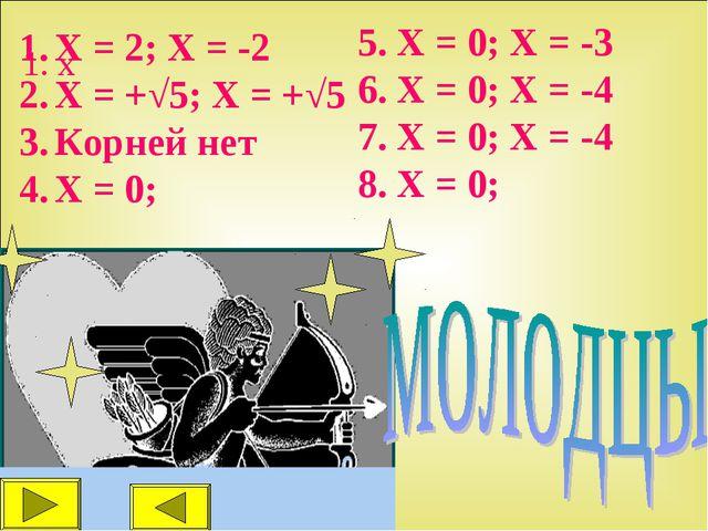 х Х = 2; Х = -2 Х = +√5; Х = +√5 Корней нет Х = 0; 5. Х = 0; Х = -3 6. Х = 0;...