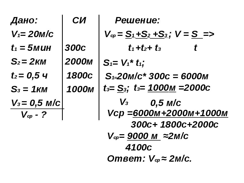Дано: СИ Решение: V1= 20м/с Vср = S1 +S2 +S3 ; V = S => t1 = 5мин 300с t1 +t2...