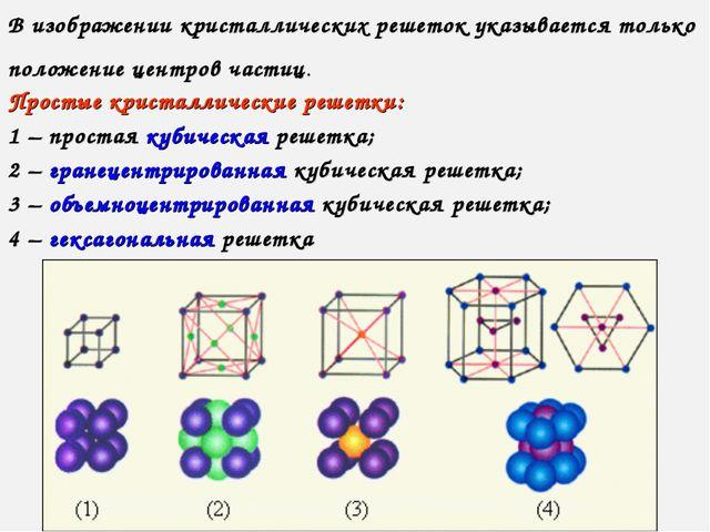 В изображении кристаллических решеток указывается только положение центров ча...