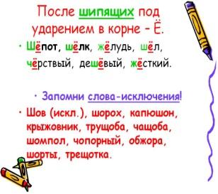 http://5klass.net/datas/russkij-jazyk/Pravopisanie-glasnykh/0009-009-Posle-shipjaschikh-pod-udareniem-v-korne-JO.jpg