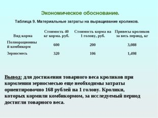 Таблица 9. Материальные затраты на выращивание кроликов. Экономическое обосно