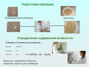 Подготовка образцов. Полнорационный комбикорм. Зерносмесь Определение содержа
