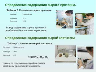 Определение содержания сырого протеина. Таблица 2. Количество сырого протеина