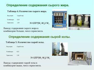 Определение содержания сырого жира. Таблица 4. Количество сырого жира. Опреде