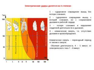 Электрические удары делятся на 4 степени: 1 – судорожное сокращение мышц без