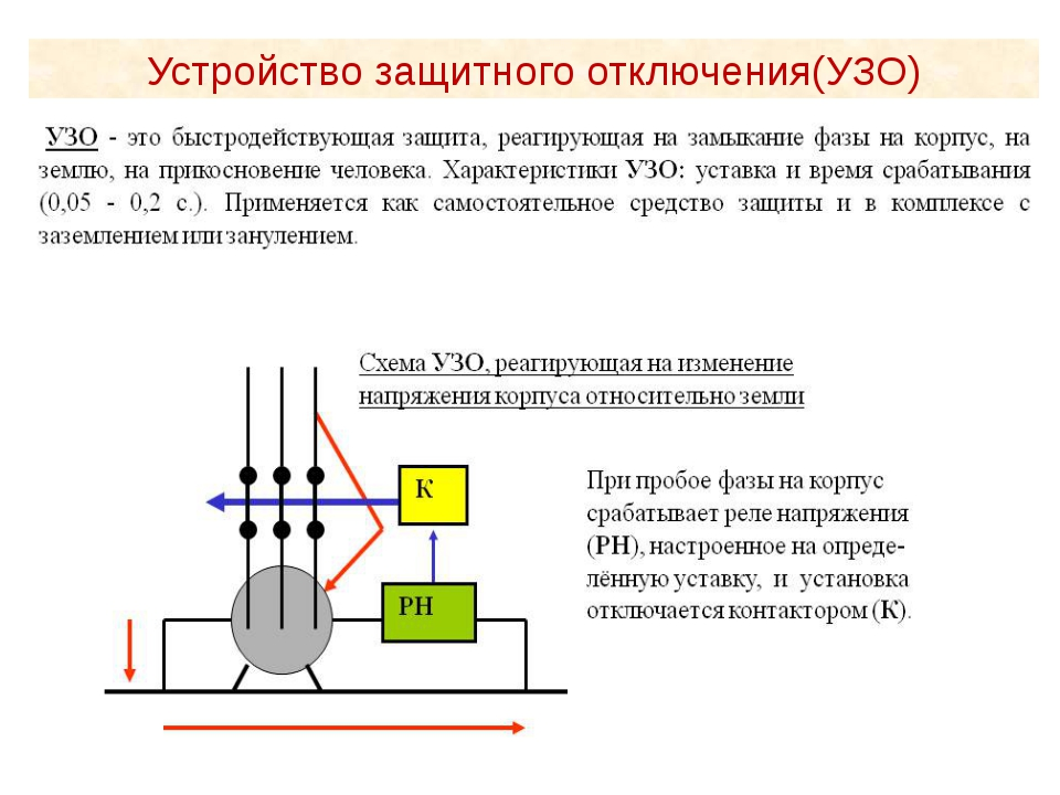 Устройство защитного отключения(УЗО)