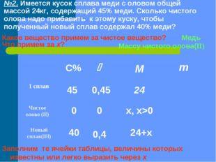 С%  М m I сплав Новый сплав(III) Чистое олово (II) Какое вещество примем за