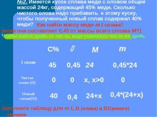 С%  М m I сплав Новый сплав(III) Чистое олово (II) 45 0 40 0,45 0 0,4 24 x,