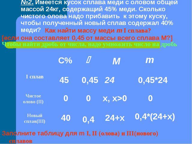 С%  М m I сплав Новый сплав(III) Чистое олово (II) 45 0 40 0,45 0 0,4 24 x,...