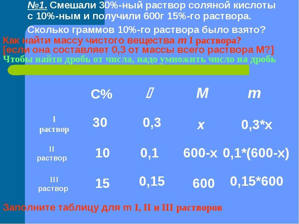 №1. Смешали 30%-ный раствор соляной кислоты с 10%-ным и получили 600г 15%-го...