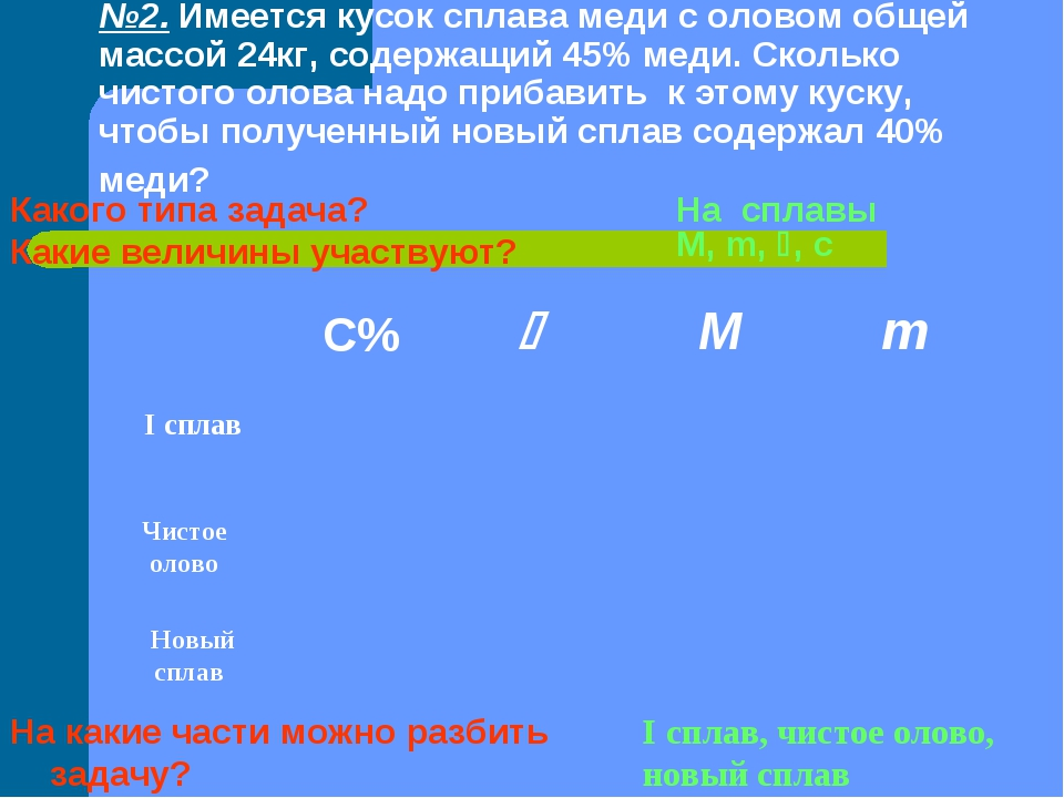 №2. Имеется кусок сплава меди с оловом общей массой 24кг, содержащий 45% меди...