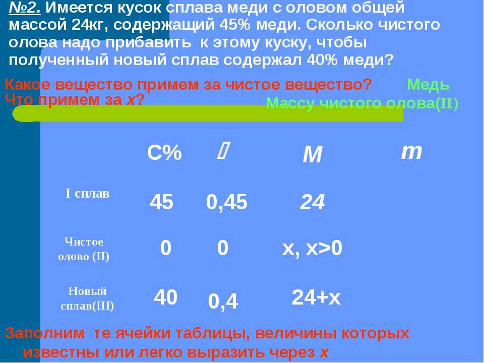 С%  М m I сплав Новый сплав(III) Чистое олово (II) Какое вещество примем за...