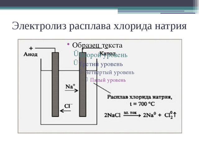 Электролиз расплава хлорида натрия