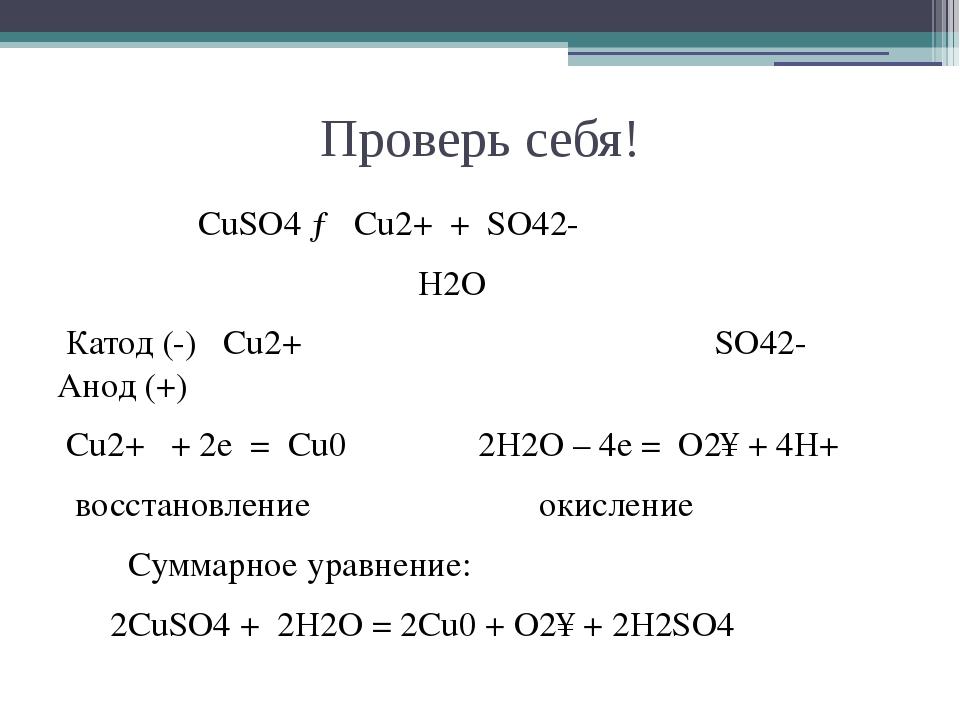 Проверь себя! CuSO4 → Cu2+ + SO42- H2O Катод (-) Cu2+ SO42- Анод (+) Cu2+ + 2...