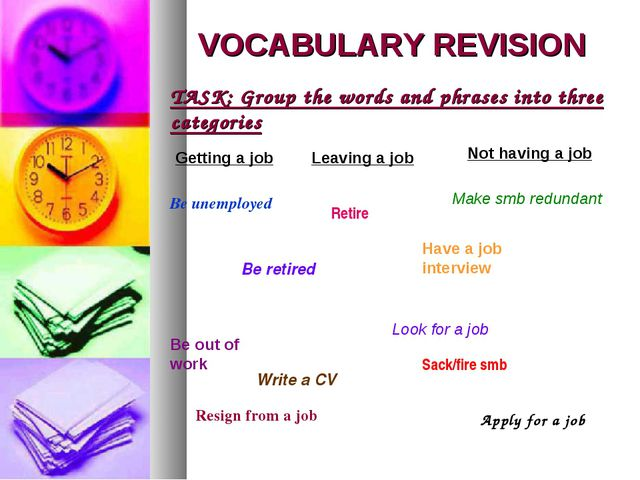 VOCABULARY REVISION TASK: Group the words and phrases into three categories