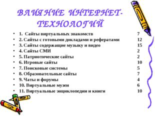 ВЛИЯНИЕ ИНТЕРНЕТ-ТЕХНОЛОГИЙ 1. Сайты виртуальных знакомств7 2. Сайты с гот