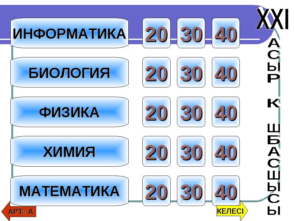 ИНФОРМАТИКА ФИЗИКА ХИМИЯ МАТЕМАТИКА БИОЛОГИЯ 20 30 40 20 30 40 20 30 40 20 30...