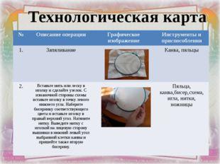 Технологическая карта № Описание операции Графическое изображение Инструменты