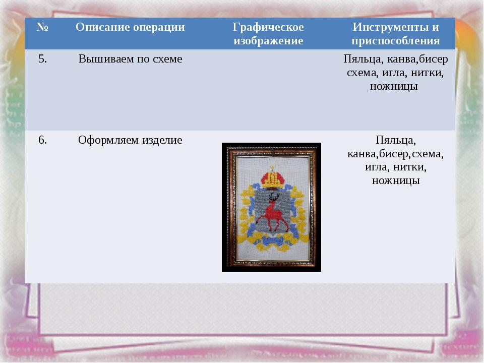 № Описание операции Графическое изображение Инструменты и приспособления 5. В...