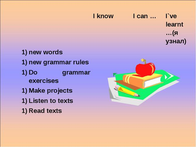 I know 	I can …	I`ve learnt …(я узнал) new words			 new grammar rules			 Do...