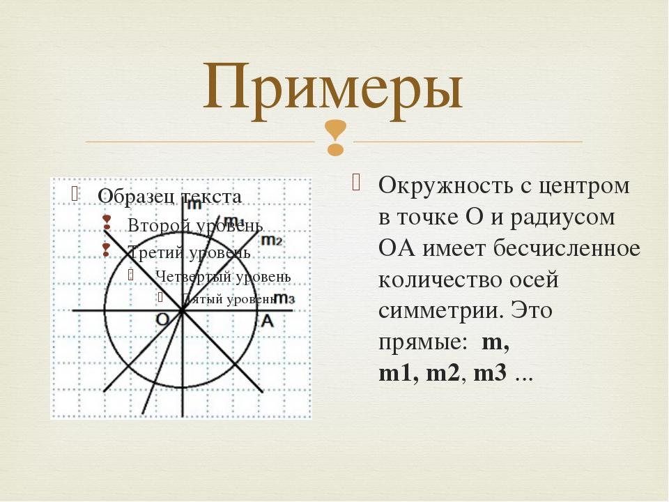 Примеры Окружность с центром в точке О и радиусом ОА имеет бесчисленное колич...