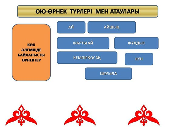 http://tarmpi-innovation.kz/editor/images/134-4eae2174b91297214d65faab6496ea94.jpg