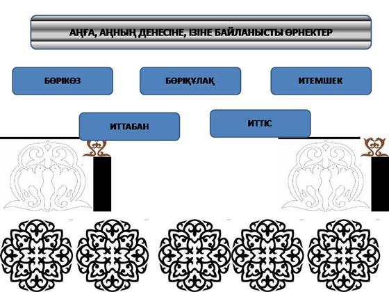 http://tarmpi-innovation.kz/editor/images/163-2087869ba2cc99fd4549f97ac337ac5b.jpg