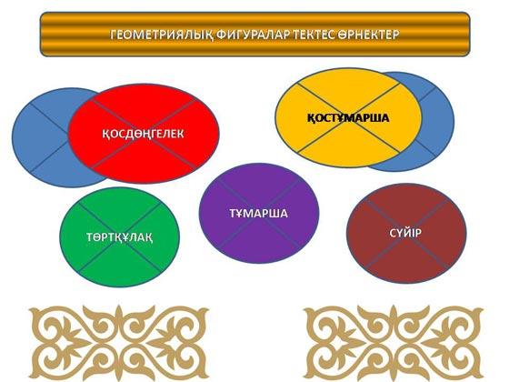 http://tarmpi-innovation.kz/editor/images/157-fa927baca1d6aec3b64620031982d4d1.jpg