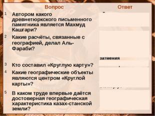 Вопрос Ответ 1 Автором какого древнетюркского письменного памятника является