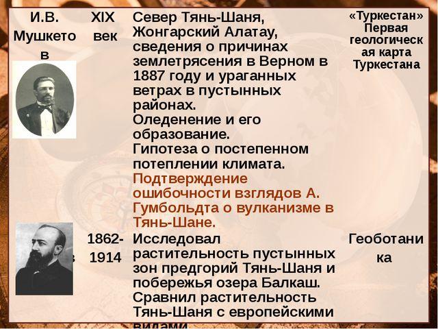 И.В. Мушкетов XIX век Север Тянь-Шаня,ЖонгарскийАлатау,сведения о причинах зе...