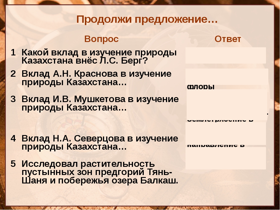Продолжи предложение… Вопрос Ответ 1 Какой вклад в изучение природы Казахстан...