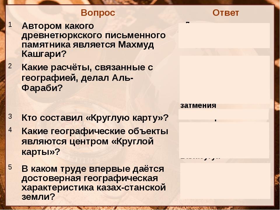 Вопрос Ответ 1 Автором какого древнетюркского письменного памятника является...