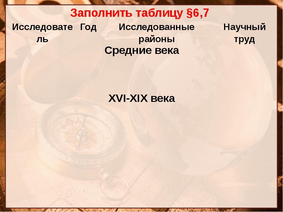 Заполнить таблицу §6,7 Исследователь Год Исследованные районы Научный труд Ср...