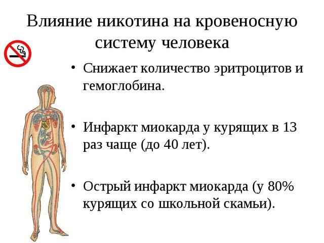 Влияние никотина на кровеносную систему человека Снижает количество эритроцит...