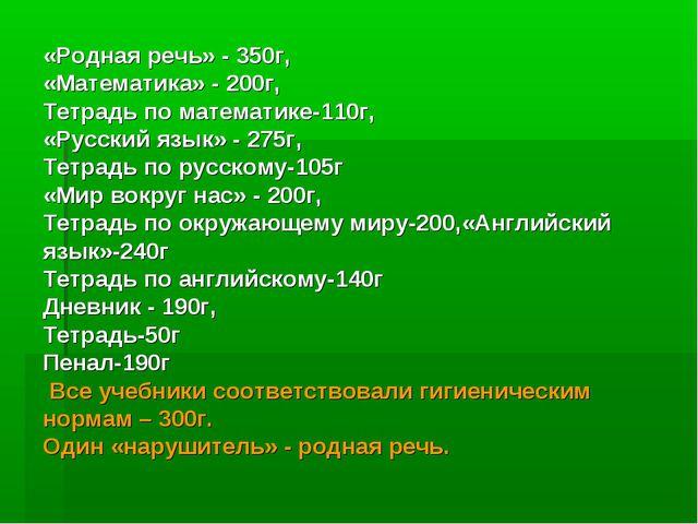 «Родная речь» - 350г, «Математика» - 200г, Тетрадь по математике-110г, «Русск...