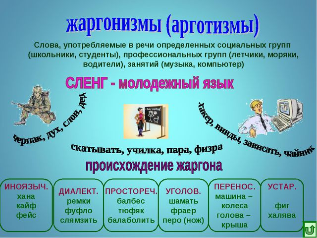 Слова, употребляемые в речи определенных социальных групп (школьники, студент...