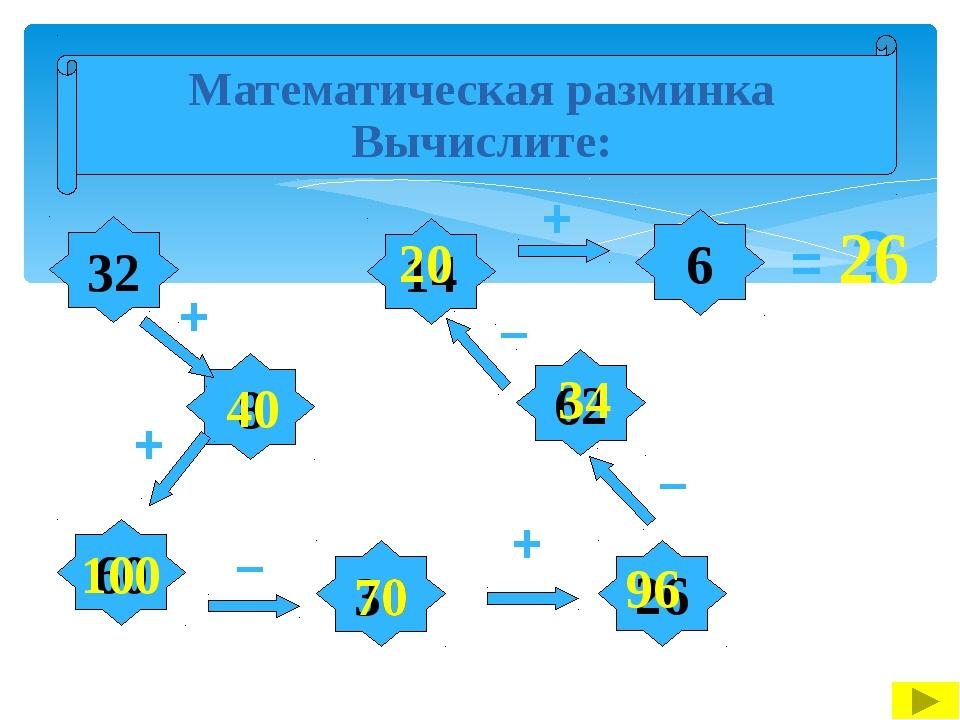Математическая разминка Вычислите: 32 8 26 60 14 30 62 6 + + + – – – + = ? 4...