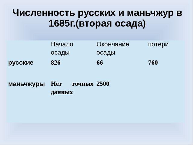 Численность русских и маньчжур в 1685г.(вторая осада) Начало осады Окончание...