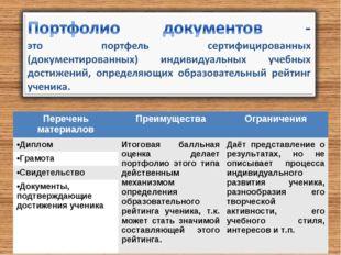 Перечень материаловПреимуществаОграничения ДипломИтоговая балльная оценка