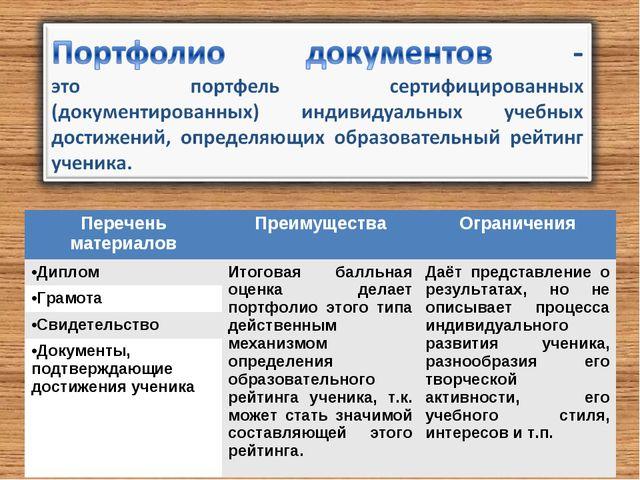 Перечень материаловПреимуществаОграничения ДипломИтоговая балльная оценка...