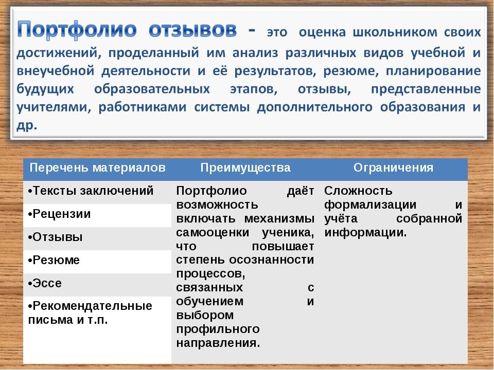 Перечень материаловПреимуществаОграничения Тексты заключенийПортфолио даёт...