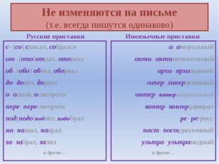 Не изменяются на письме (т.е. всегда пишутся одинаково) Русские приставки с-
