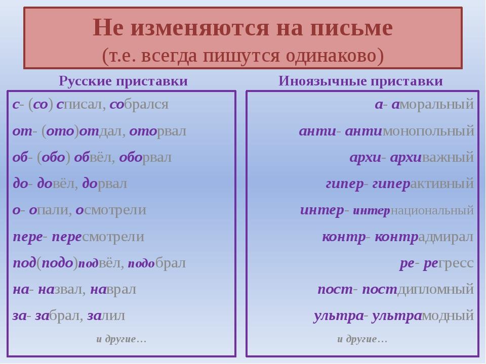 Не изменяются на письме (т.е. всегда пишутся одинаково) Русские приставки с-...