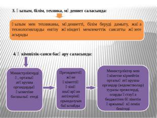 3. Ғылым, білім, техника, мәдениет саласында: Ғылым мен техниканы, мәдениеттi