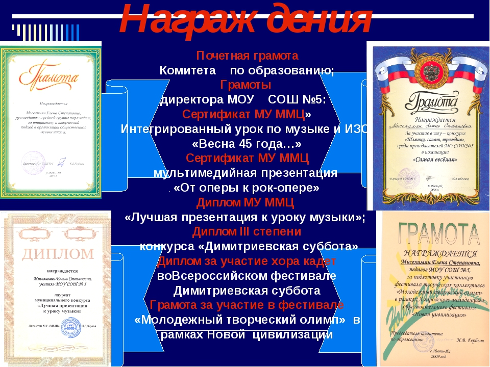 Награждения Почетная грамота Комитета по образованию; Грамоты директора МОУ С...