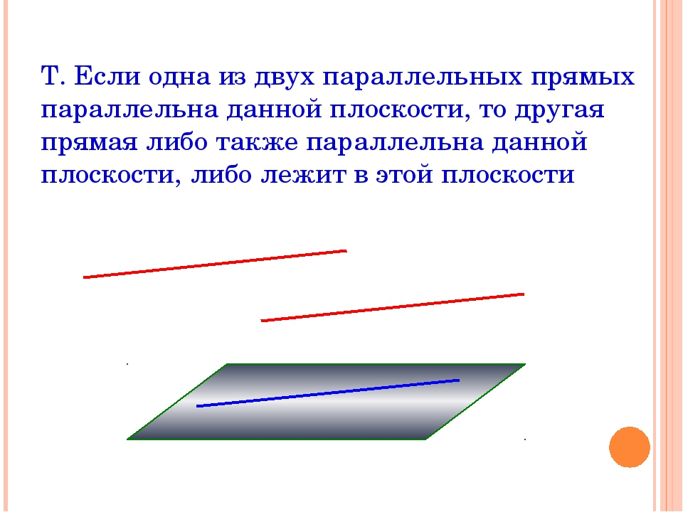 Т. Если одна из двух параллельных прямых параллельна данной плоскости, то дру...