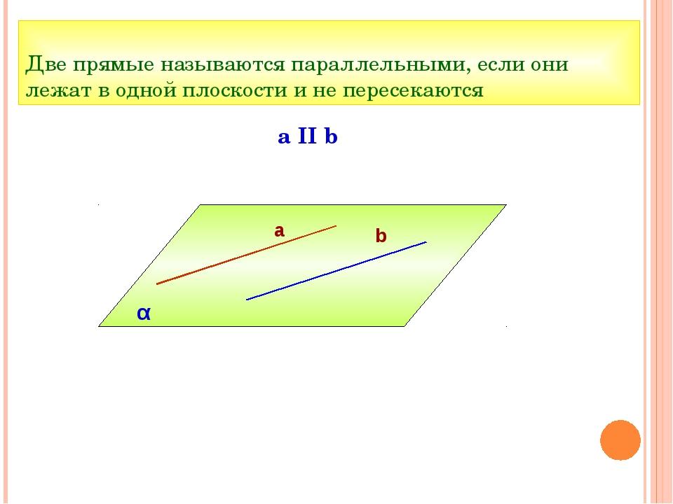 Две прямые называются параллельными, если они лежат в одной плоскости и не пе...